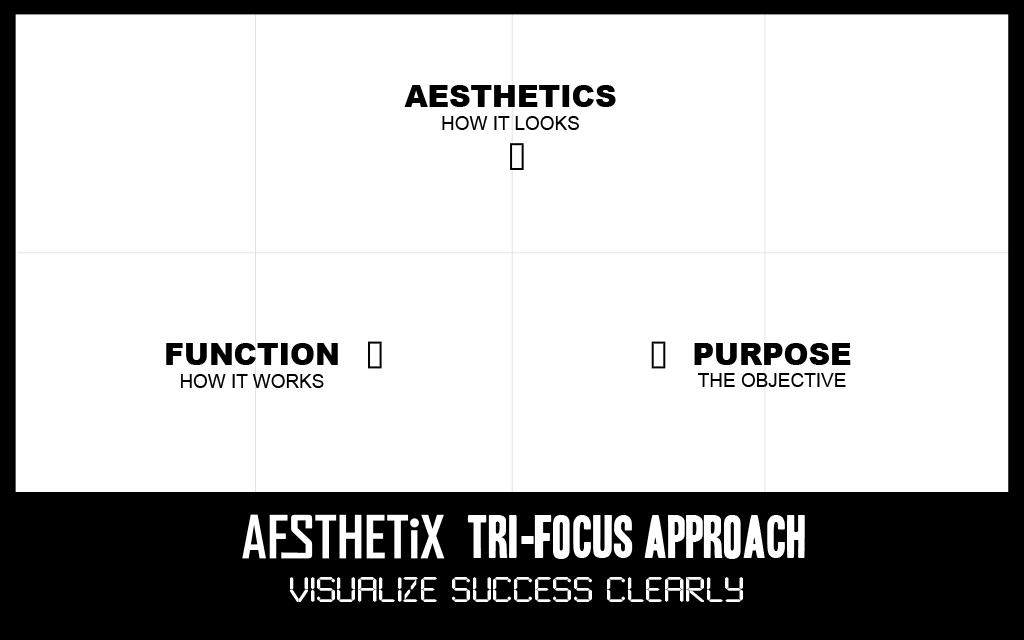 tri focus
